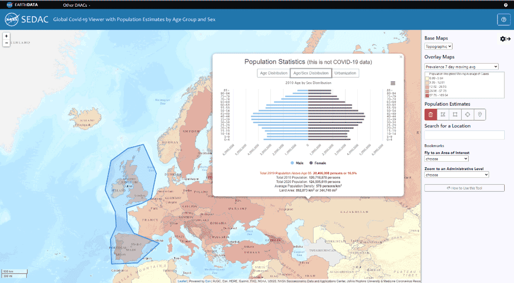 SEDAC Global COVID-19 Viewer showing a population-weighted 7-day moving average of cases in Europe as of 1 December 2020 and an age pyramid for the combined populations of the UK, Spain, and Portugal.